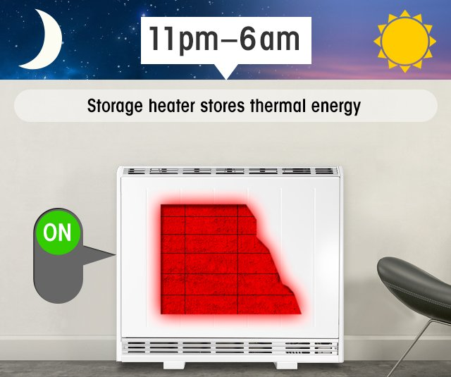 Best way to use night storage heater