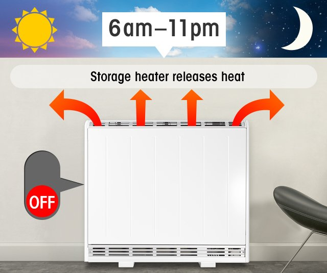 Best way to use storage heater