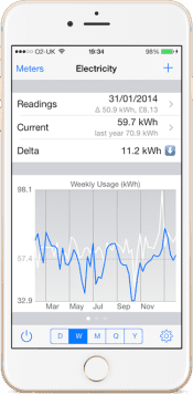 Meter Reading Application for iPhone 6s